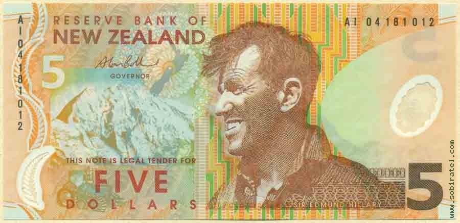 как называется официальная валюта новой зеландии?